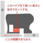 【DIY】トイレの便器を交換